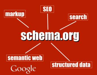 Chuẩn SEO – vi dữ liệu – schema là gì