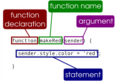 Hàm trong Javascript