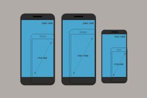 Kích thước màn hình của các điện thoại thông minh phổ biến nhất